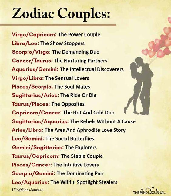 Zodiac Compatibility - Wedding Estates